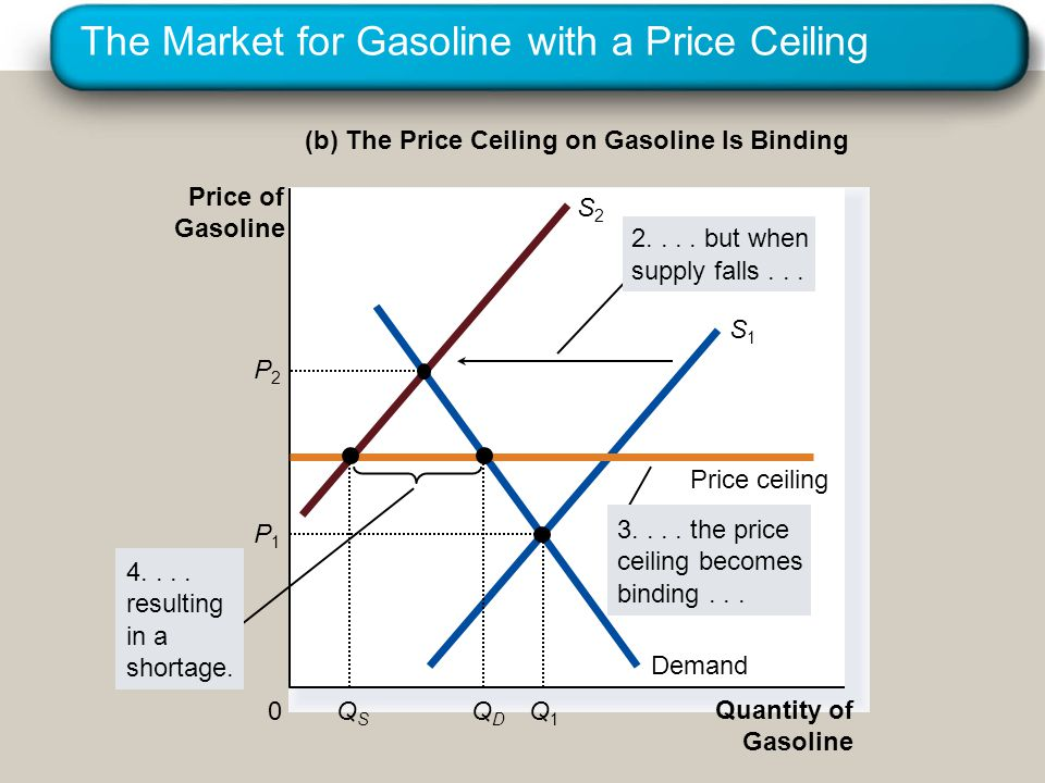 Elasticity Of Supply Amp Demand Ppt Video Online Download