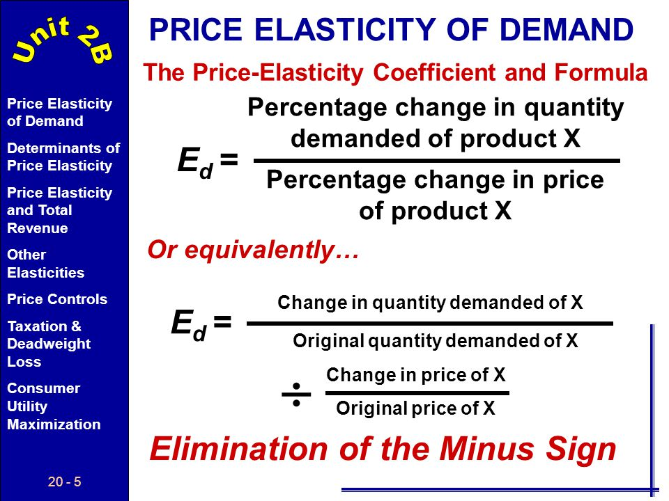  Ed = Ed = Elimination of the Minus Sign PRICE ELASTICITY OF DEMAND