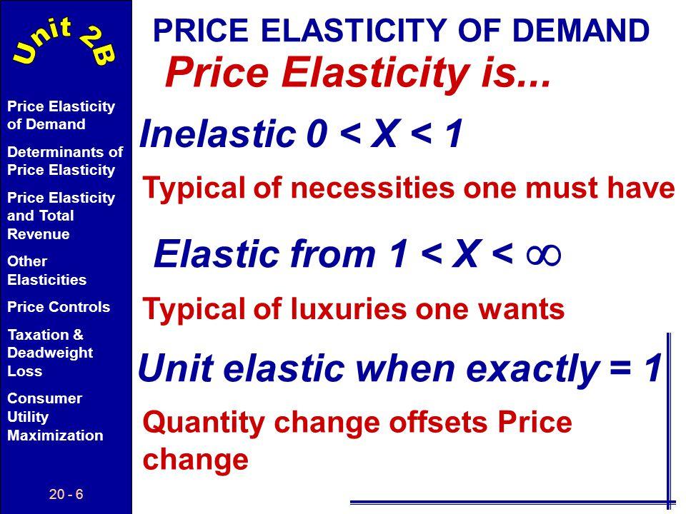  Price Elasticity is... Inelastic 0 < X < 1