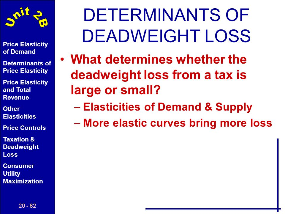 DETERMINANTS OF DEADWEIGHT LOSS