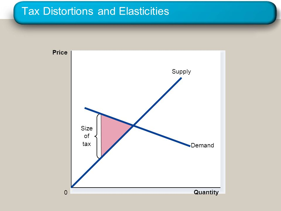 Tax Distortions and Elasticities