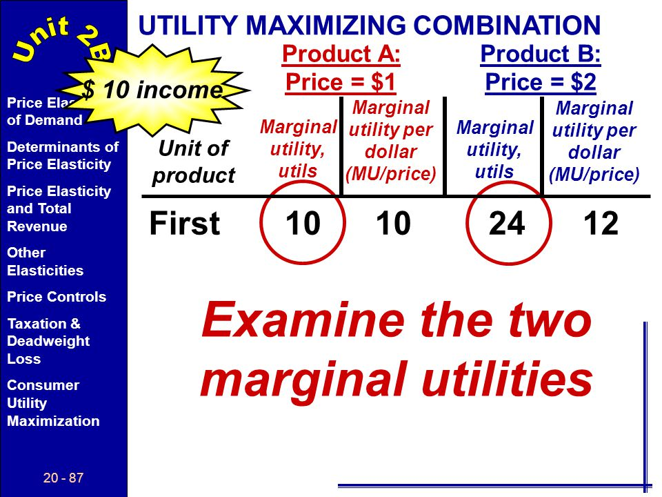 Examine the two marginal utilities