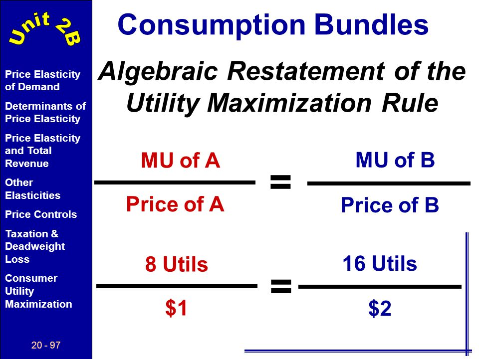 Algebraic Restatement of the Utility Maximization Rule