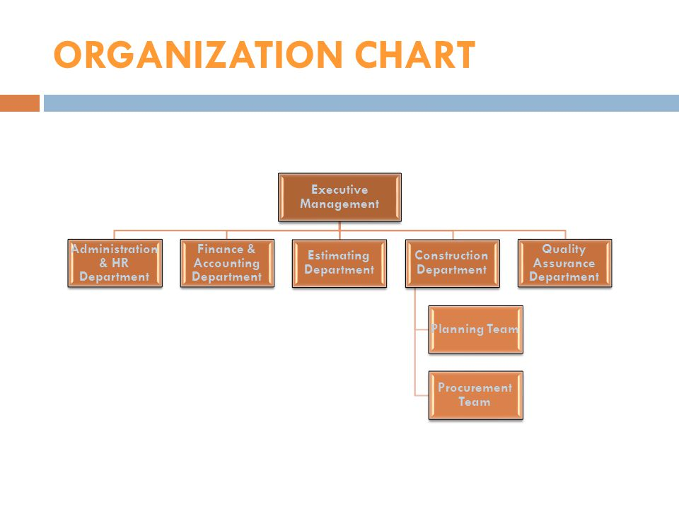 ORGANIZATION CHART Executive Management Administration & HR Department