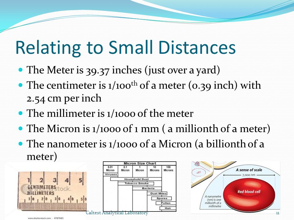 Relating to Small Distances