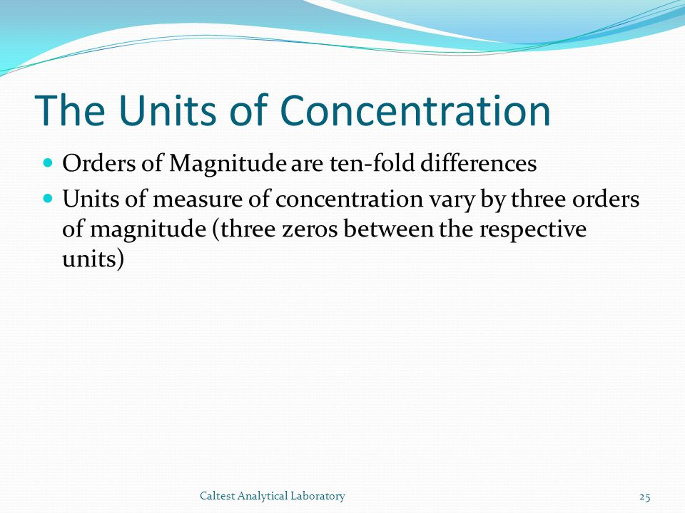 The Units of Concentration