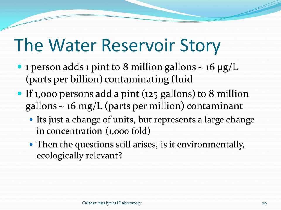 The Water Reservoir Story
