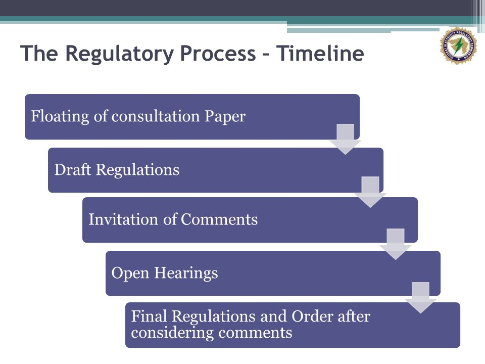 The Regulatory Process – Timeline