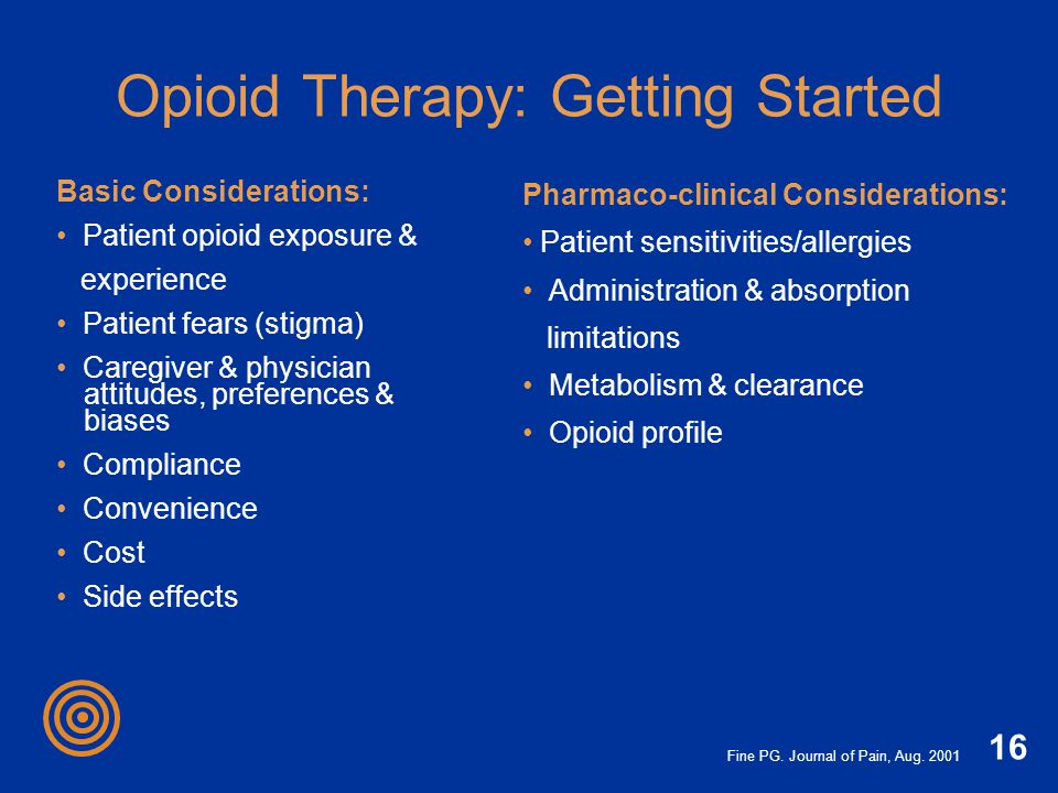 Opioid Therapy: Getting Started