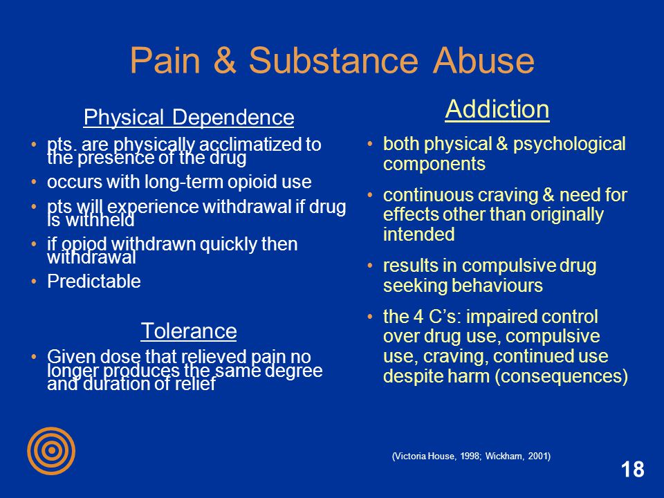 Pain & Substance Abuse Addiction Physical Dependence Tolerance