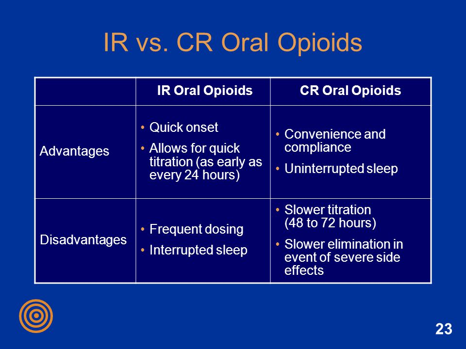 IR vs. CR Oral Opioids IR Oral Opioids CR Oral Opioids Advantages