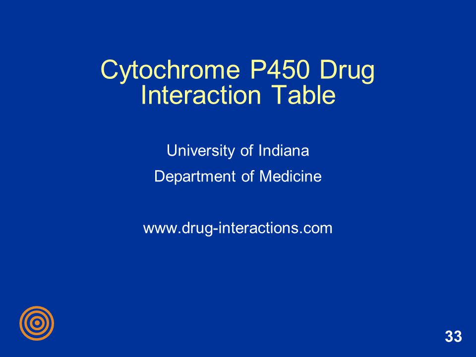 Cytochrome P450 Drug Interaction Table