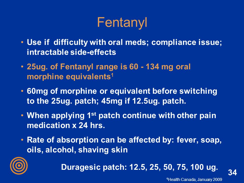 Fentanyl Use if difficulty with oral meds; compliance issue; intractable side-effects.