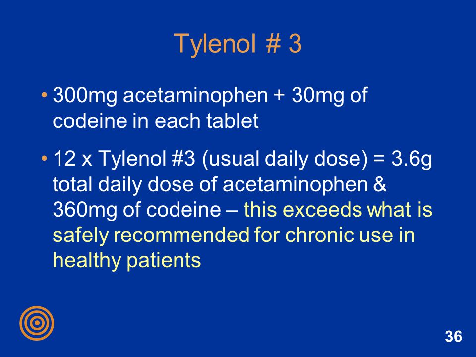 Tylenol # 3 300mg acetaminophen + 30mg of codeine in each tablet