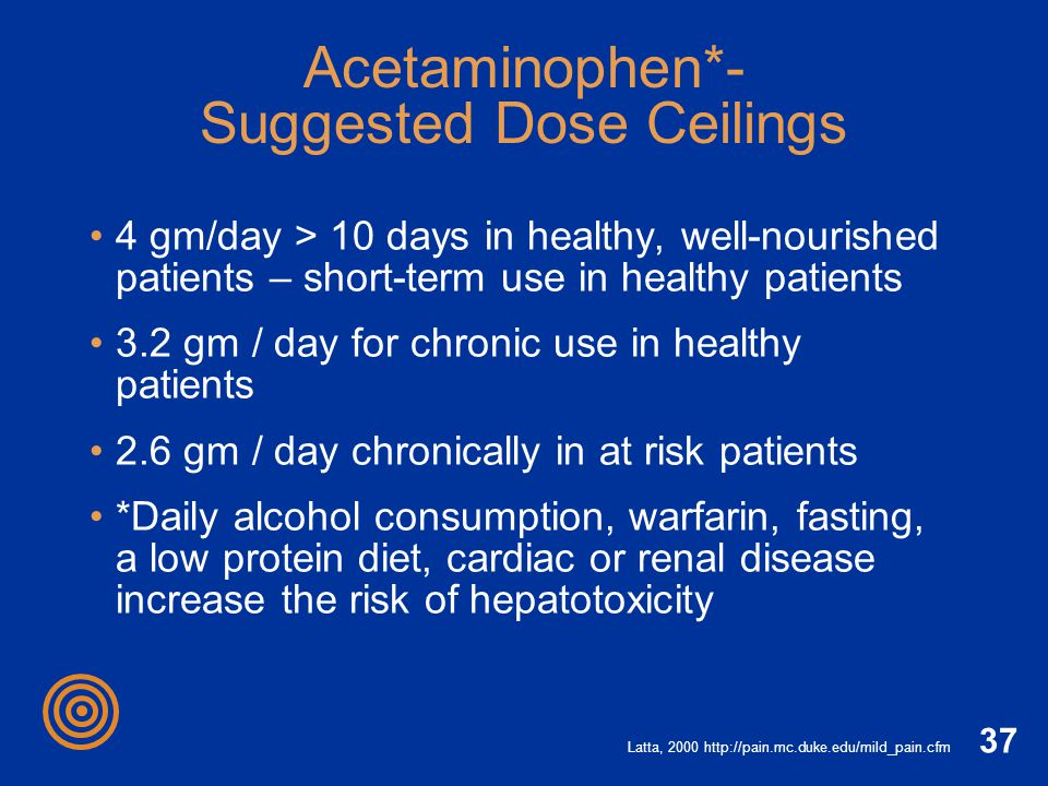 Acetaminophen*- Suggested Dose Ceilings
