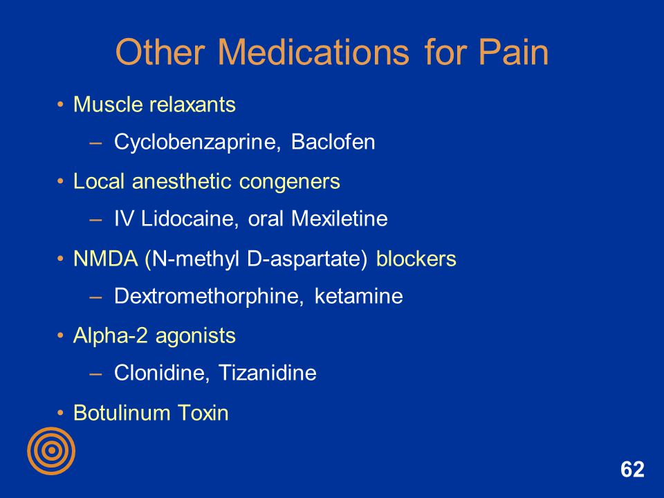 Other Medications for Pain