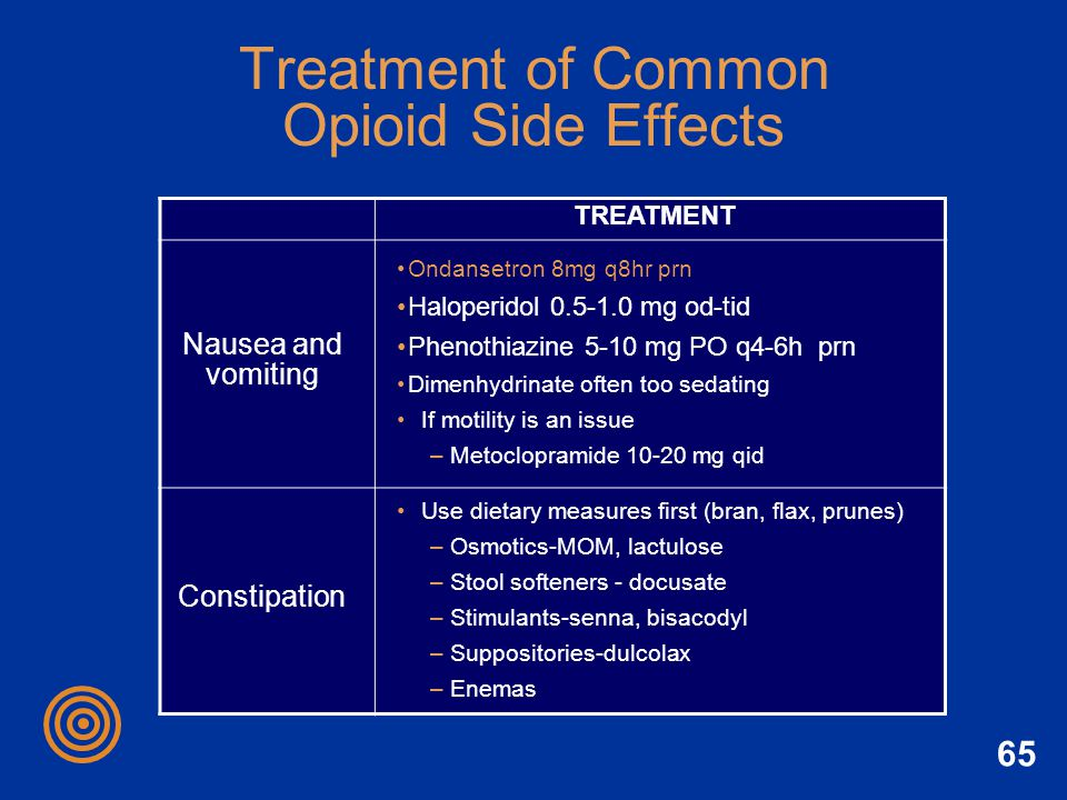 Treatment of Common Opioid Side Effects