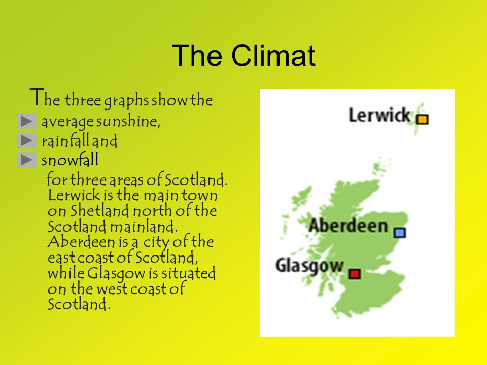 The Climat The three graphs show the average sunshine, rainfall and