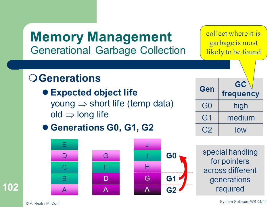 Memory Management Generational Garbage Collection
