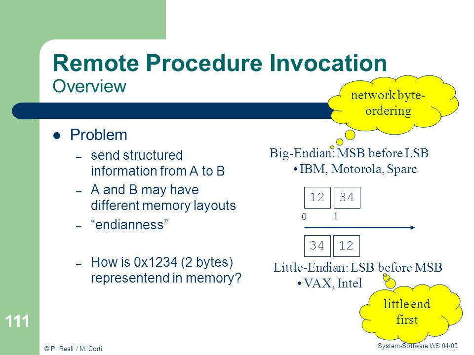 Remote Procedure Invocation Overview