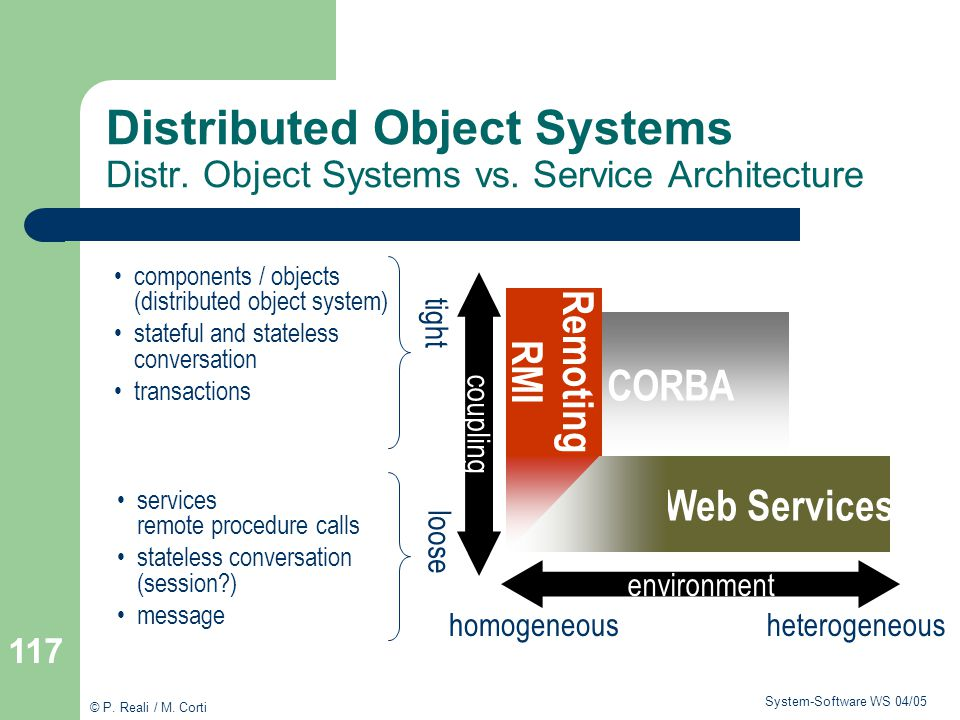 Distributed Object Systems Distr. Object Systems vs