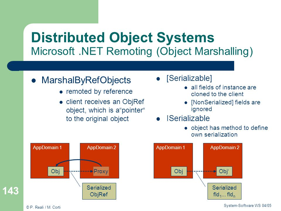 Distributed Object Systems Microsoft .NET Remoting (Object Marshalling)