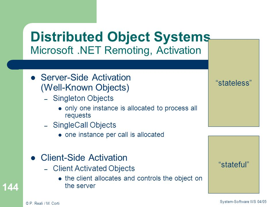 Distributed Object Systems Microsoft .NET Remoting, Activation