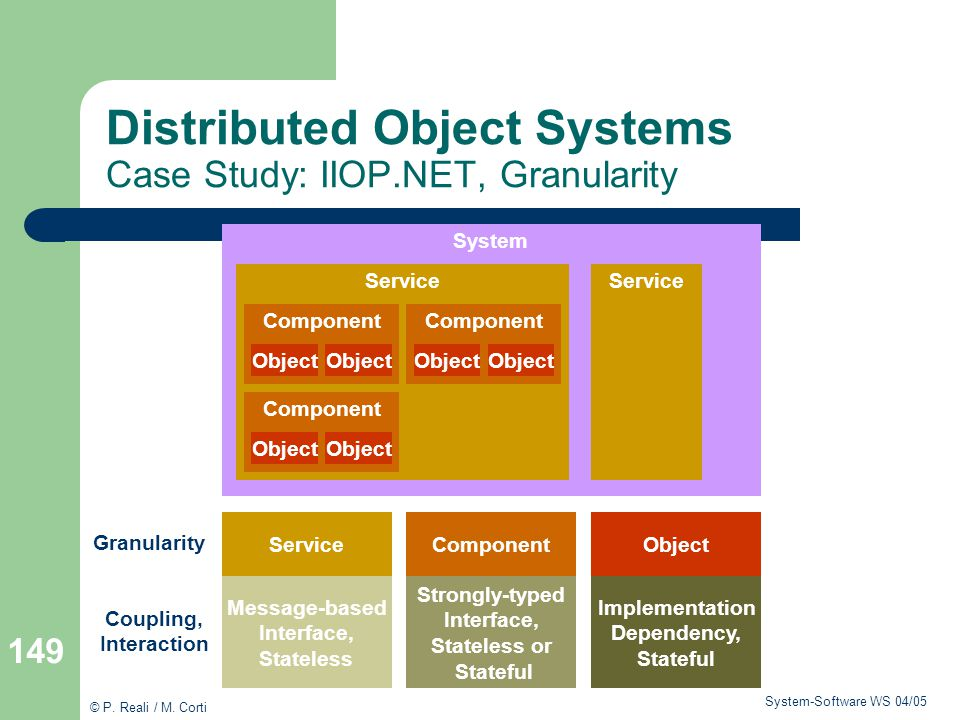 Distributed Object Systems Case Study: IIOP.NET, Granularity