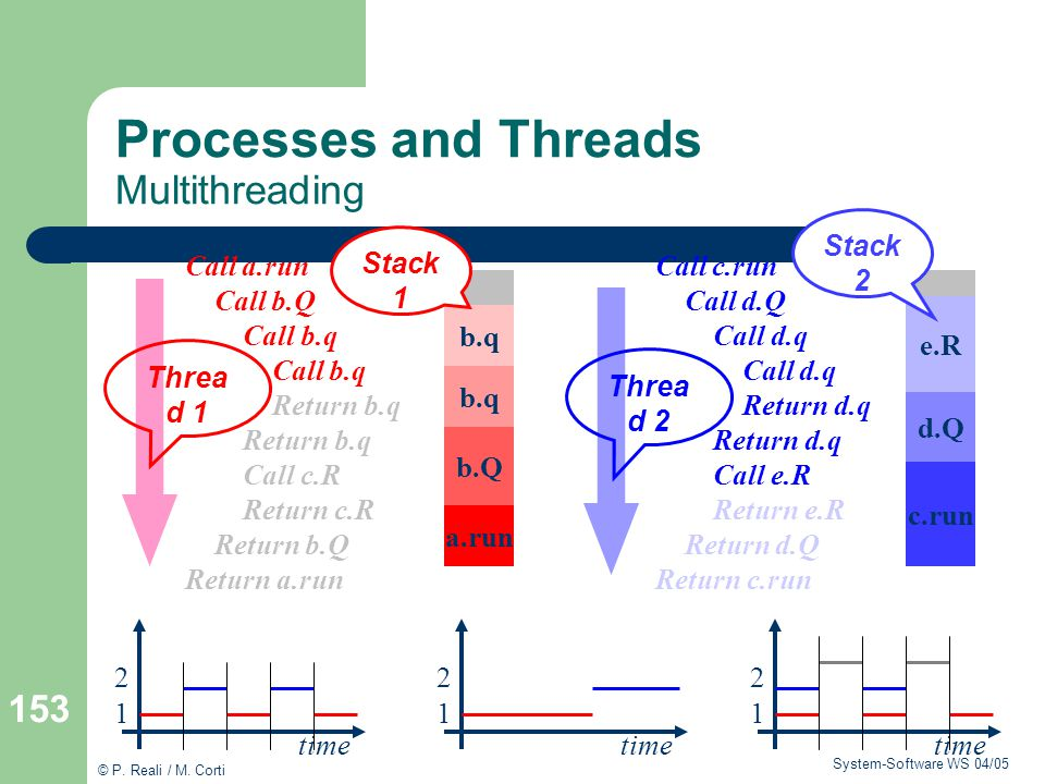 Processes and Threads Multithreading