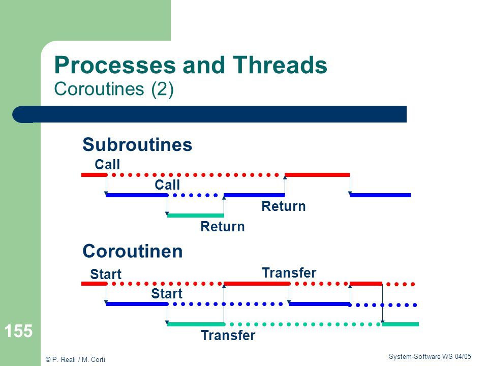 Processes and Threads Coroutines (2)