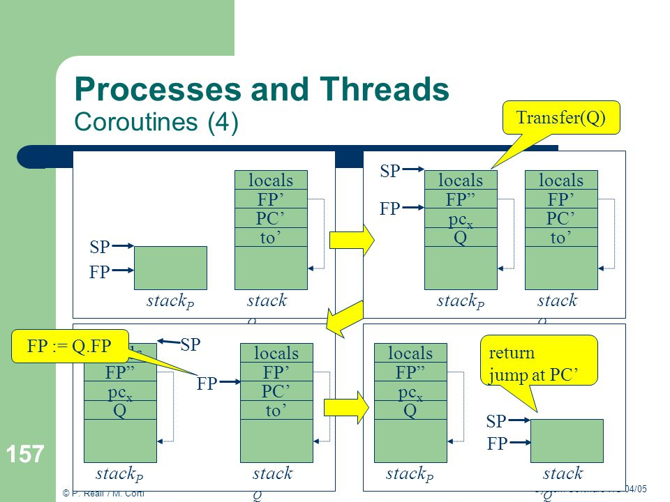 Processes and Threads Coroutines (4)