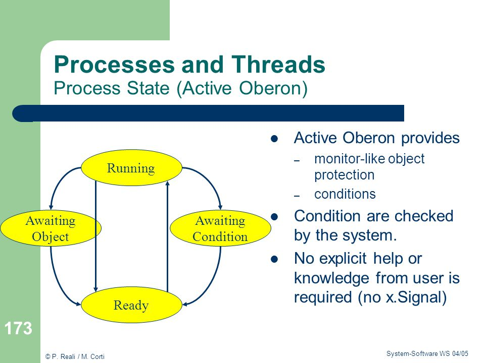Processes and Threads Process State (Active Oberon)
