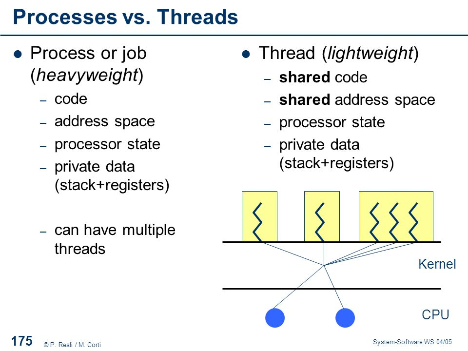 Processes vs. Threads Process or job (heavyweight)