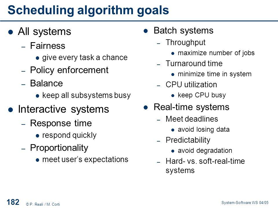 Scheduling algorithm goals