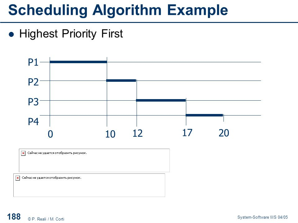 Scheduling Algorithm Example