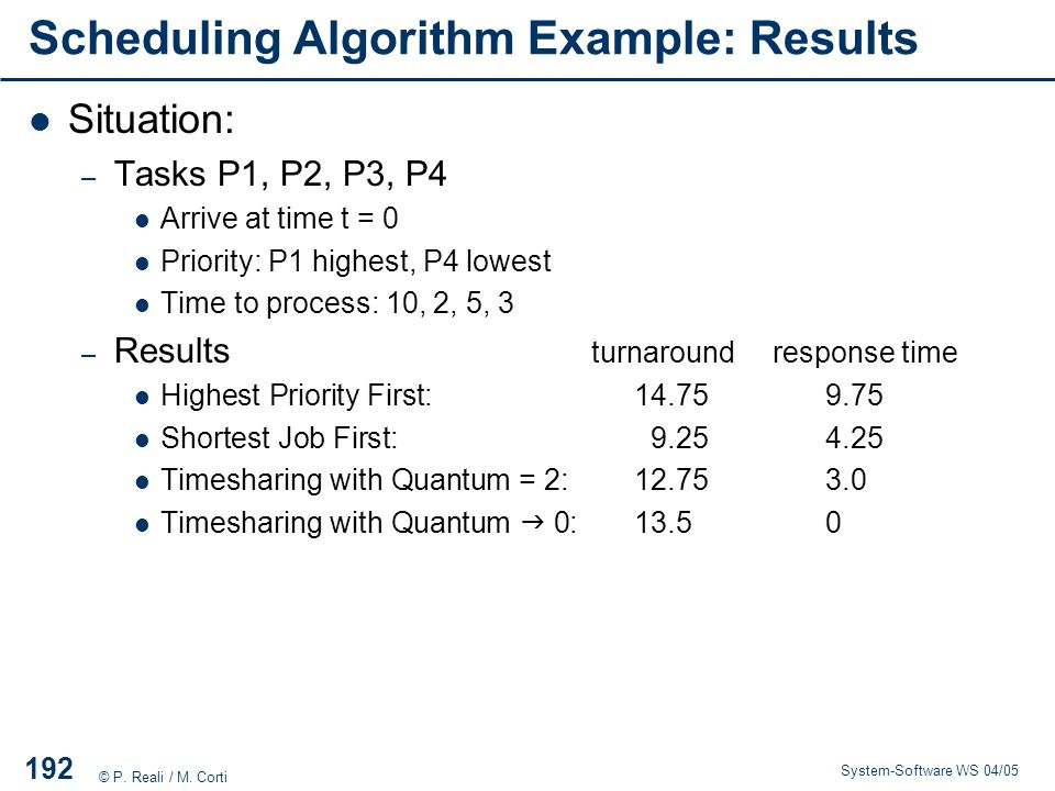 Scheduling Algorithm Example: Results