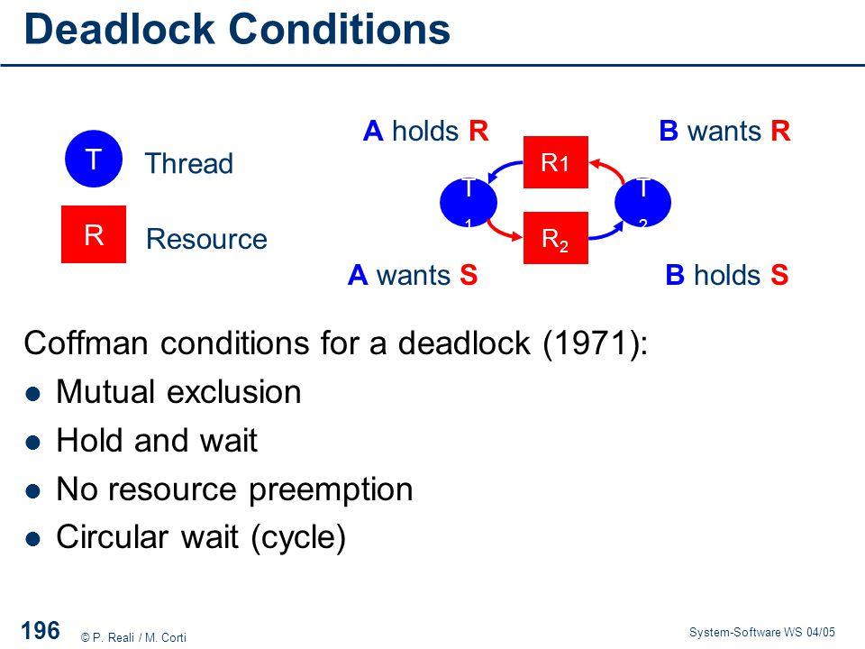 Deadlock Conditions Coffman conditions for a deadlock (1971):