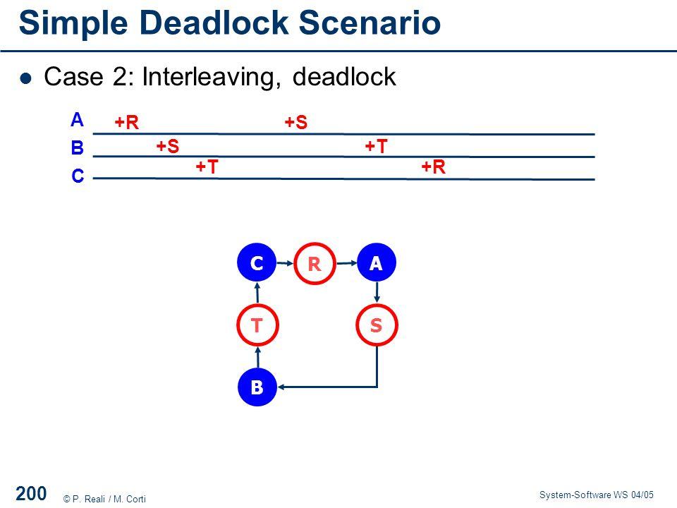 Simple Deadlock Scenario