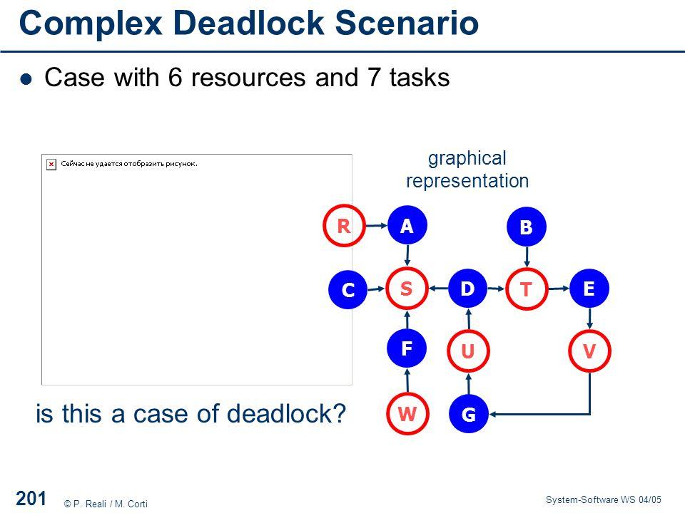 Complex Deadlock Scenario