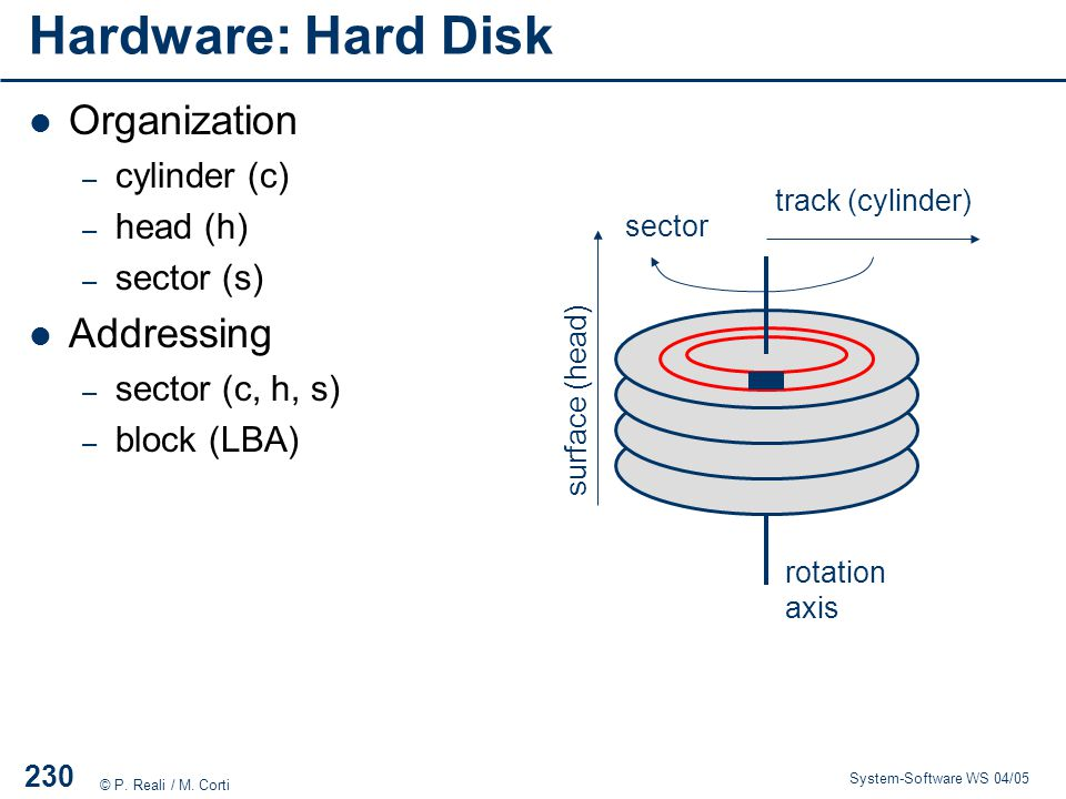 Hardware: Hard Disk Organization Addressing cylinder (c) head (h)