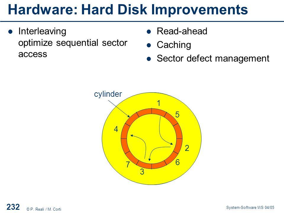Hardware: Hard Disk Improvements