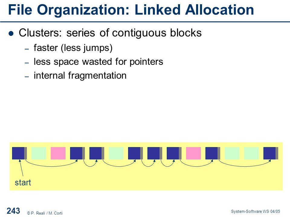 File Organization: Linked Allocation