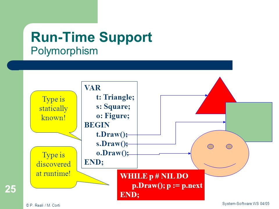 Run-Time Support Polymorphism