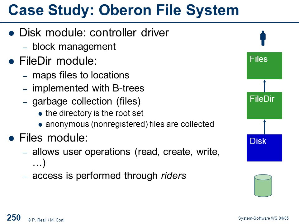Case Study: Oberon File System