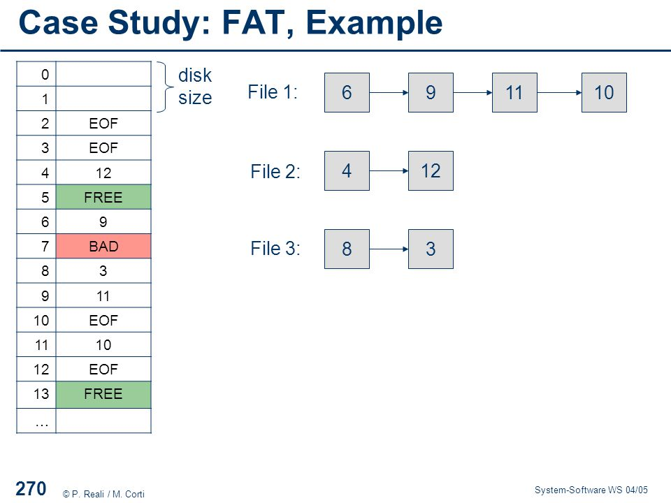 Case Study: FAT, Example