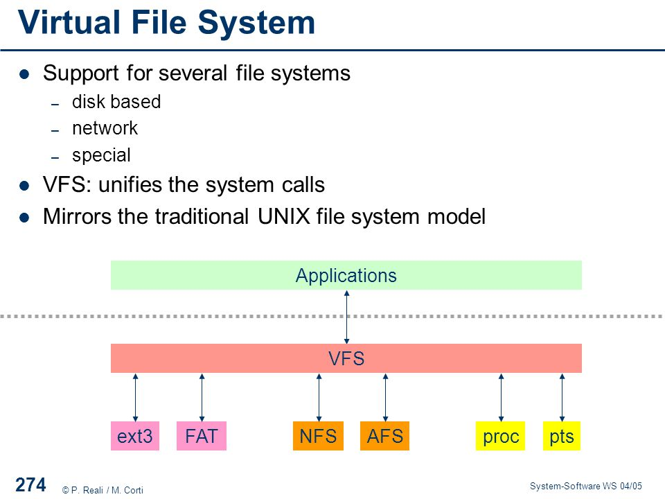Virtual File System Support for several file systems