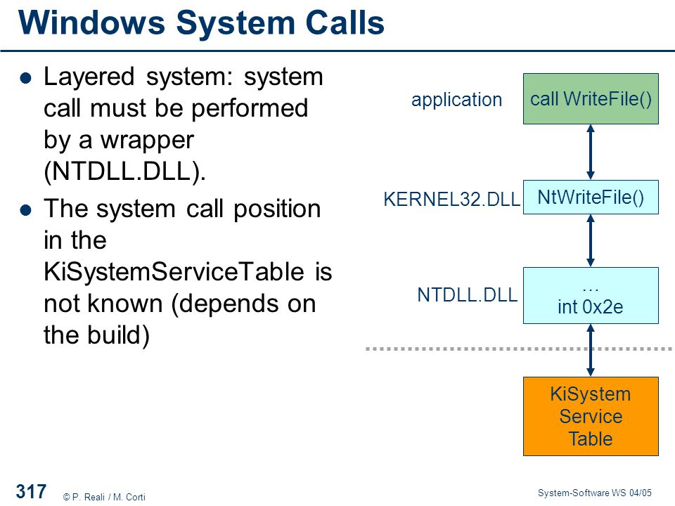 Windows System Calls Layered system: system call must be performed by a wrapper (NTDLL.DLL).