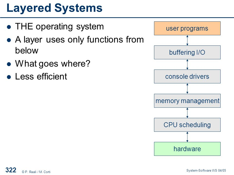 Layered Systems THE operating system