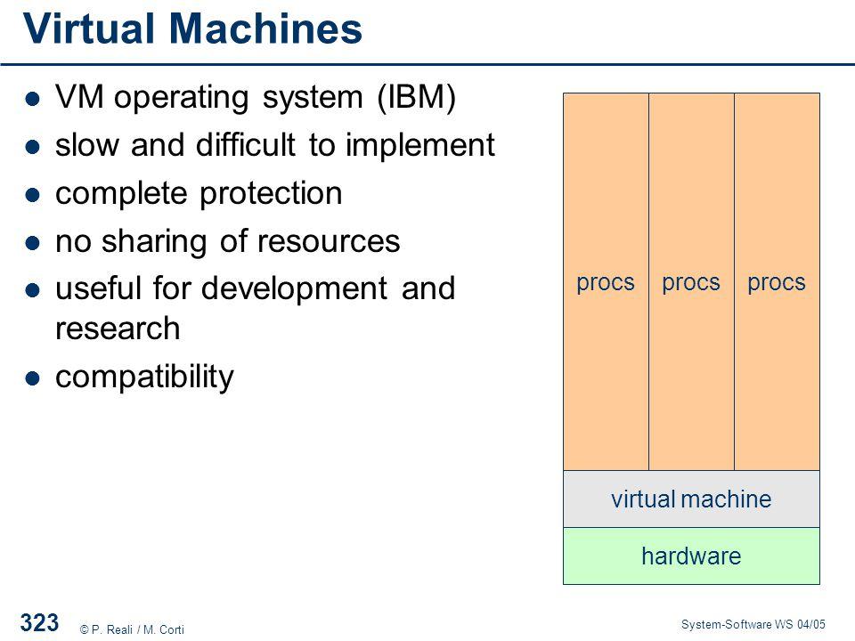 Virtual Machines VM operating system (IBM)