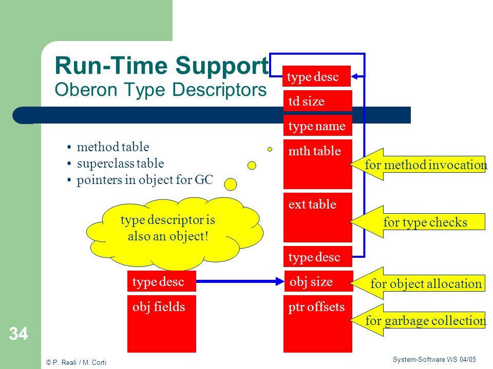 Run-Time Support Oberon Type Descriptors